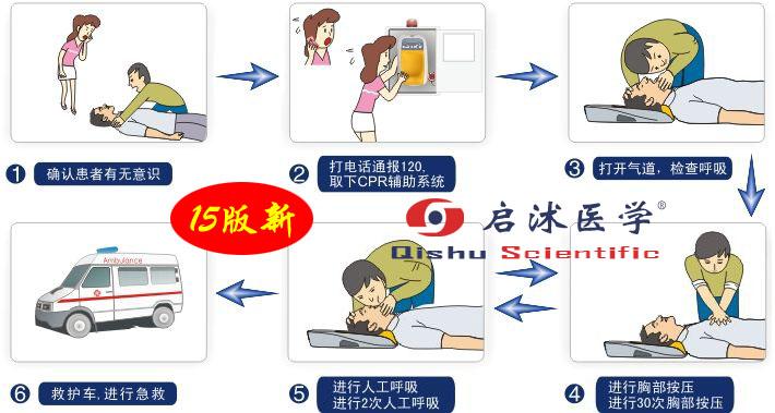 急救心肺复苏模拟人操作步骤