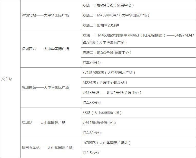 深圳会展乘车路线图